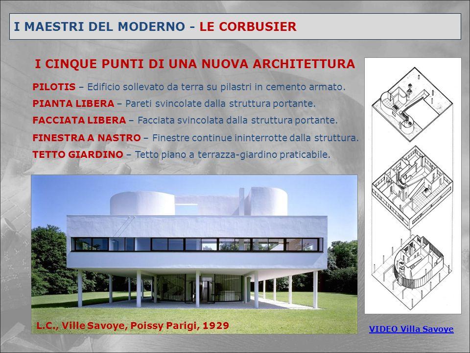 I MAESTRI DEL MODERNO - LE CORBUSIER I CINQUE PUNTI DI UNA NUOVA ARCHITETTURA PILOTIS – Edificio sollevato da terra su pilastri in cemento armato. PIA