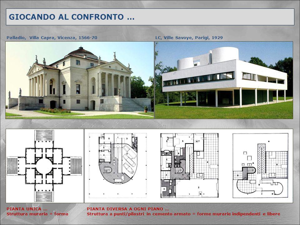 GIOCANDO AL CONFRONTO … Palladio, Villa Capra, Vicenza, 1566-70LC, Ville Savoye, Parigi, 1929 PIANTA UNICA … Struttura muraria = forma PIANTA DIVERSA