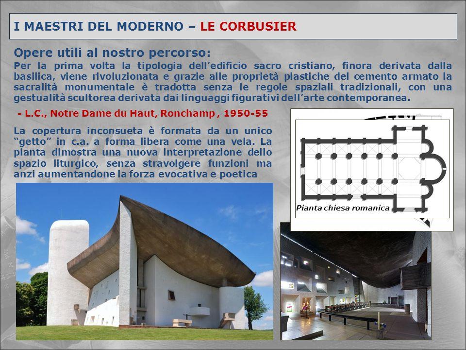 Opere utili al nostro percorso: I MAESTRI DEL MODERNO – LE CORBUSIER - L.C., Notre Dame du Haut, Ronchamp, 1950-55 Per la prima volta la tipologia del