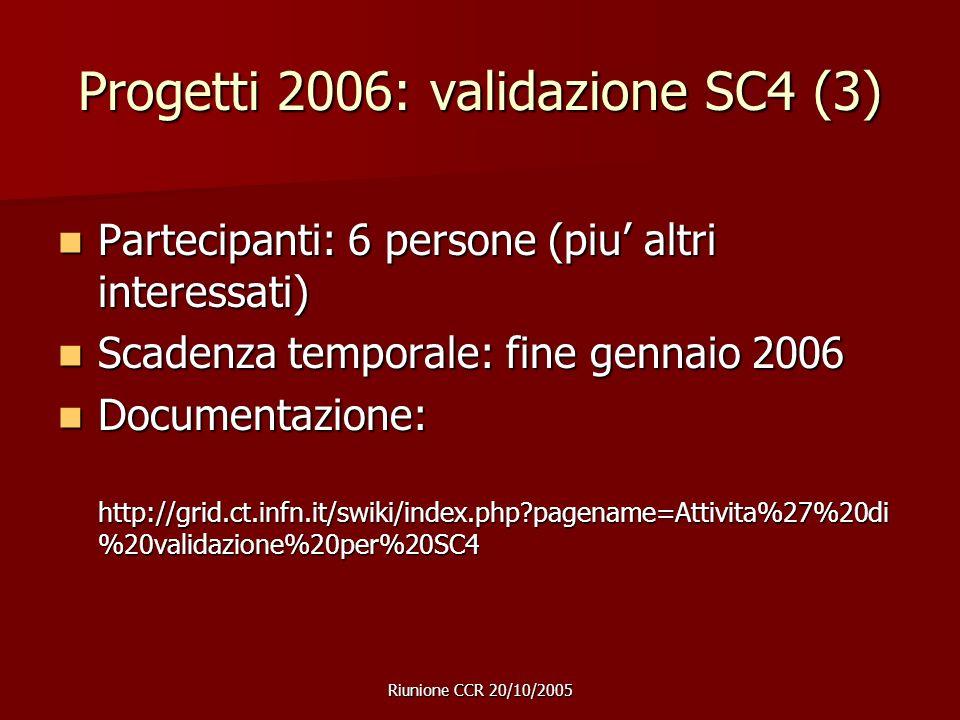 Riunione CCR 20/10/2005 Progetti 2006: validazione SC4 (3) Partecipanti: 6 persone (piu' altri interessati) Partecipanti: 6 persone (piu' altri interessati) Scadenza temporale: fine gennaio 2006 Scadenza temporale: fine gennaio 2006 Documentazione: Documentazione: http://grid.ct.infn.it/swiki/index.php pagename=Attivita%27%20di %20validazione%20per%20SC4