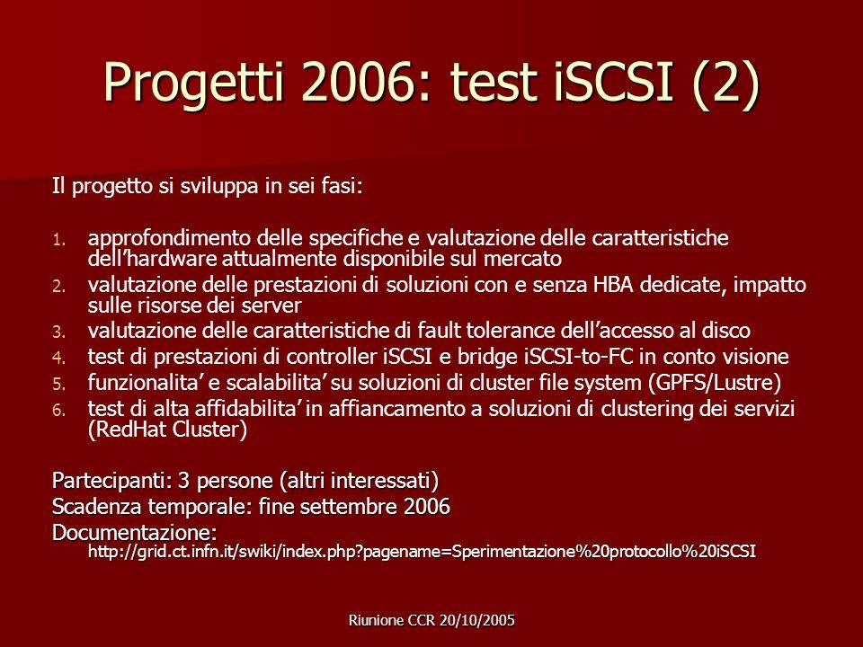 Riunione CCR 20/10/2005 Progetti 2006: test iSCSI (2) Il progetto si sviluppa in sei fasi: 1.