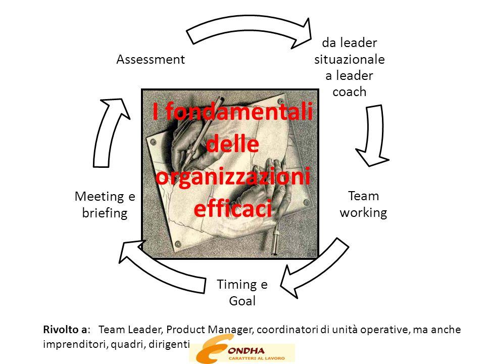 I fondamentali delle organizzazioni efficaci da leader situazionale a leader coach Team working Timing e Goal Meeting e briefing Assessment Rivolto a: Team Leader, Product Manager, coordinatori di unità operative, ma anche imprenditori, quadri, dirigenti