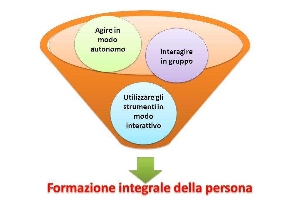 Agire in modo autonomo Interagire in gruppo Utilizzare gli strumenti in modo interattivo