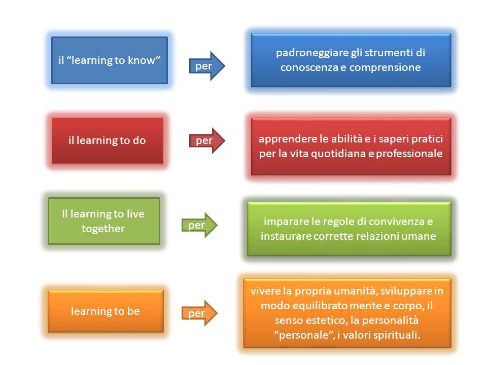 """il """"learning to know"""" padroneggiare gli strumenti di conoscenza e comprensione per Il learning to live together imparare le regole di convivenza e ins"""
