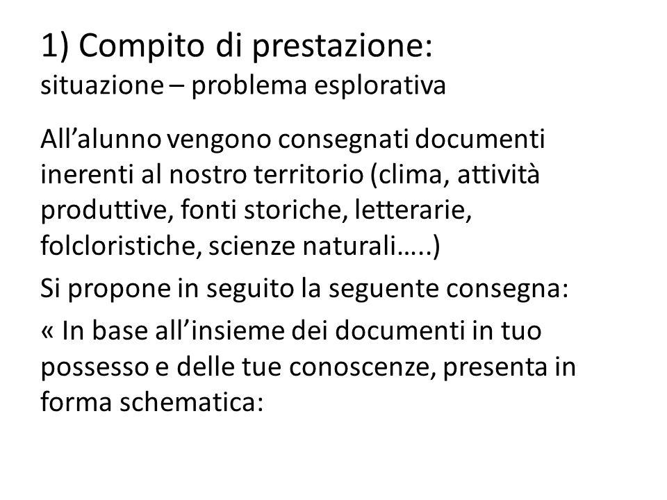 1) Compito di prestazione: situazione – problema esplorativa All'alunno vengono consegnati documenti inerenti al nostro territorio (clima, attività pr