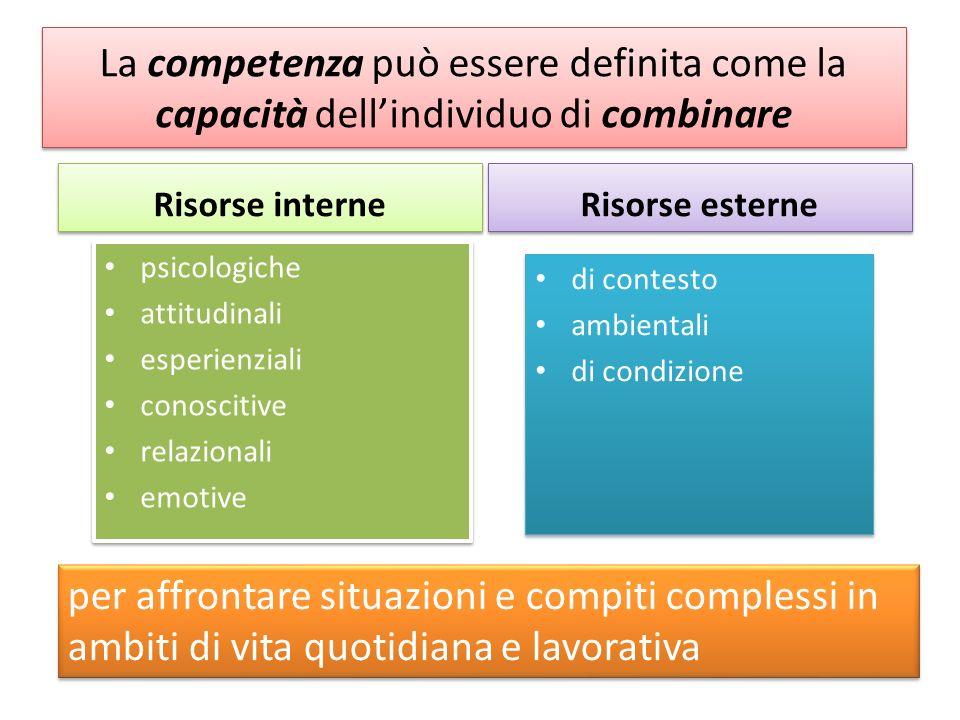 La competenza può essere definita come la capacità dell'individuo di combinare Risorse interne psicologiche attitudinali esperienziali conoscitive rel
