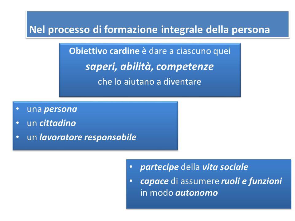 Nel processo di formazione integrale della persona una persona un cittadino un lavoratore responsabile una persona un cittadino un lavoratore responsa