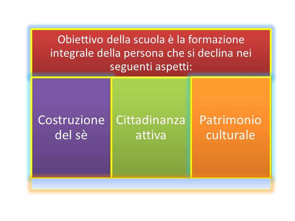 Obiettivo della scuola è la formazione integrale della persona che si declina nei seguenti aspetti: Costruzione del sè Cittadinanza attiva Patrimonio