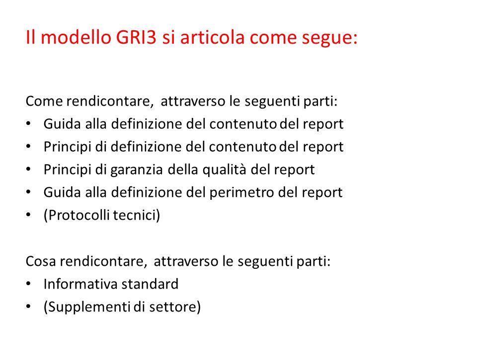 Il modello GRI3 si articola come segue: Come rendicontare, attraverso le seguenti parti: Guida alla definizione del contenuto del report Principi di definizione del contenuto del report Principi di garanzia della qualità del report Guida alla definizione del perimetro del report (Protocolli tecnici) Cosa rendicontare, attraverso le seguenti parti: Informativa standard (Supplementi di settore)