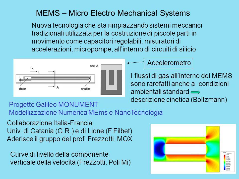 MEMS – Micro Electro Mechanical Systems Nuova tecnologia che sta rimpiazzando sistemi meccanici tradizionali utilizzata per la costruzione di piccole