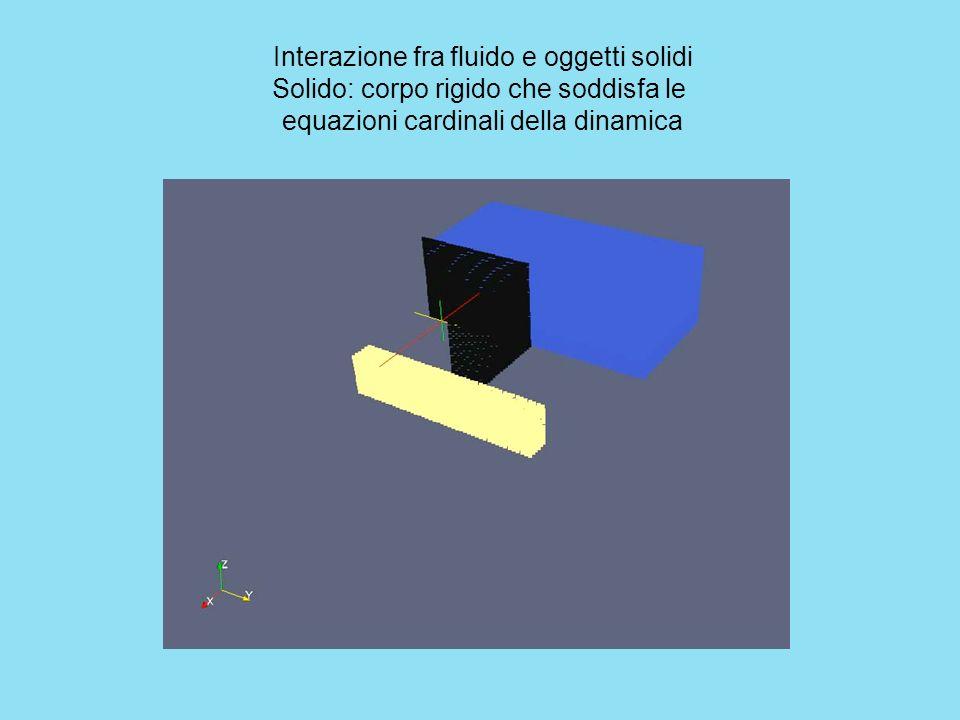 Interazione fra fluido e oggetti solidi Solido: corpo rigido che soddisfa le equazioni cardinali della dinamica