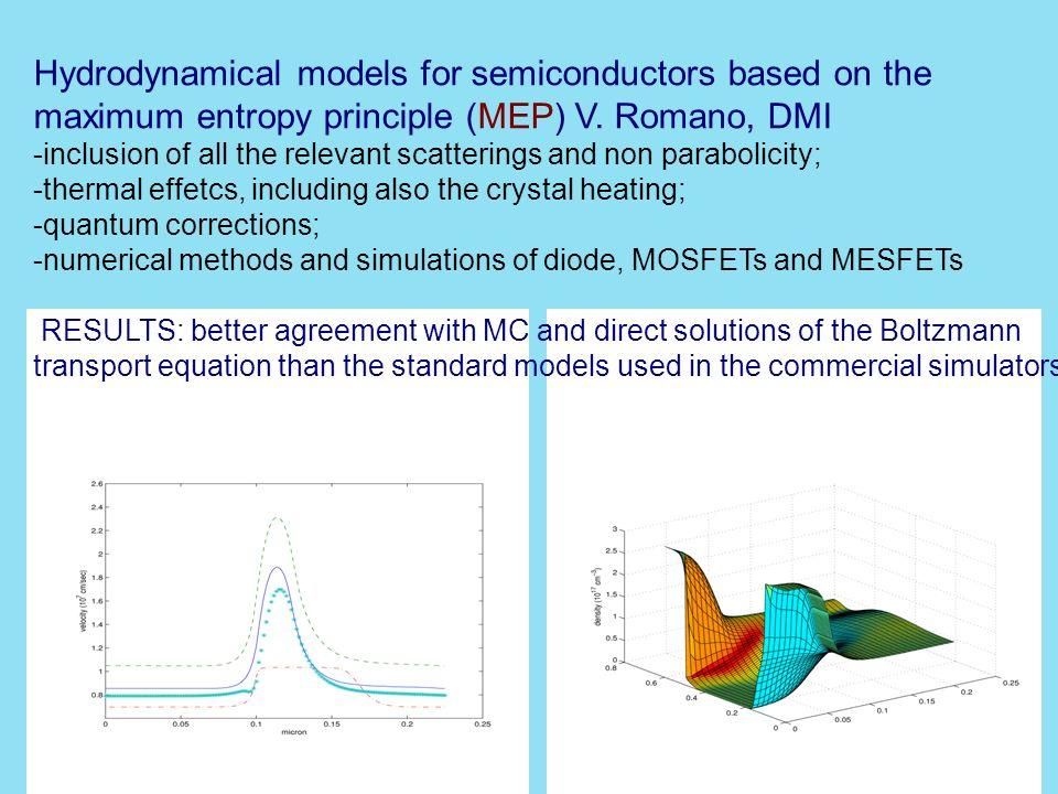 Esempi di matematica industriale a Catania Simulazione di cristalli MEMS Colate laviche Protesi al ginocchio