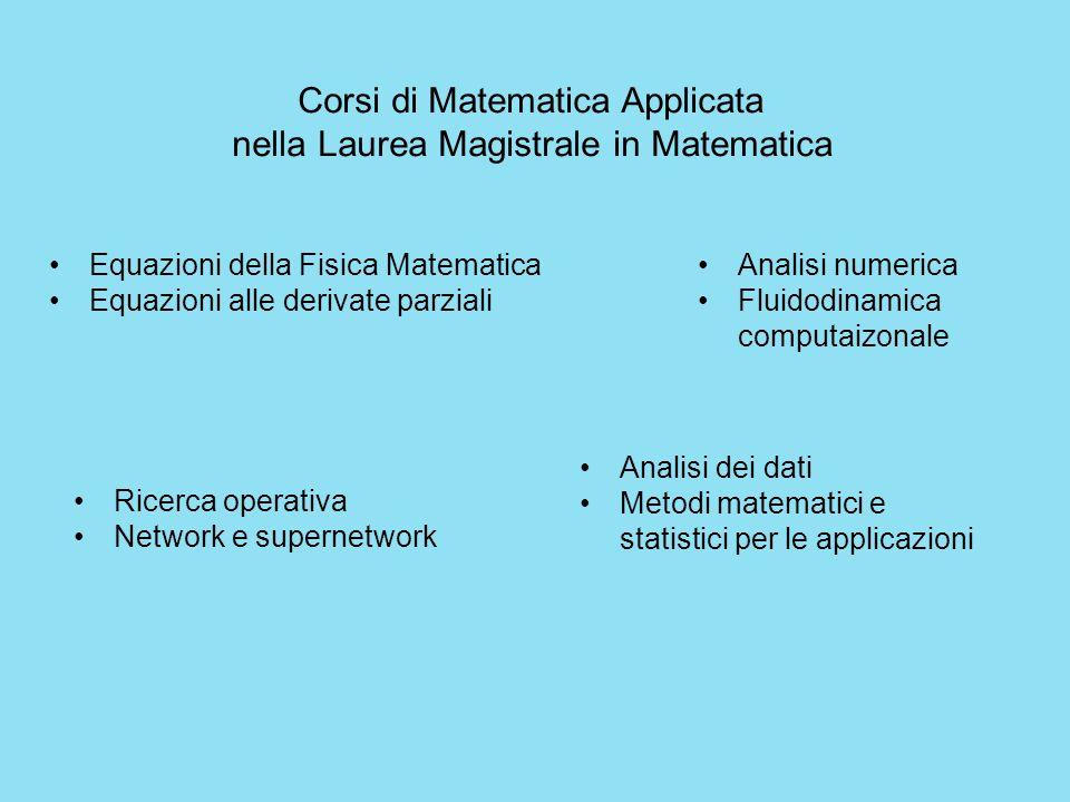 Corsi di Matematica Applicata nella Laurea Magistrale in Matematica Analisi dei dati Metodi matematici e statistici per le applicazioni Analisi numeri