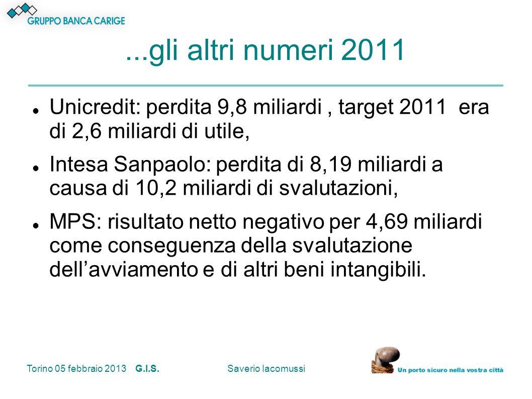 Torino 05 febbraio 2013 G.I.S.Saverio Iacomussi...gli altri numeri 2011 Unicredit: perdita 9,8 miliardi, target 2011 era di 2,6 miliardi di utile, Int