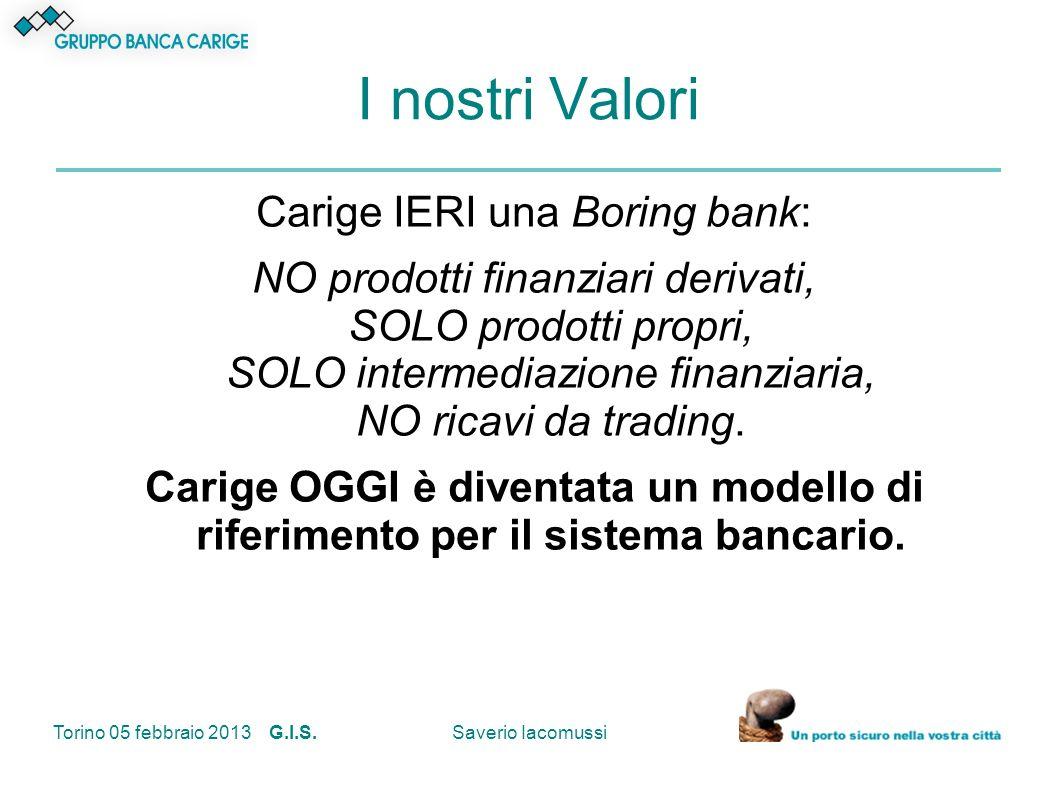 Torino 05 febbraio 2013 G.I.S.Saverio Iacomussi I nostri Valori Carige IERI una Boring bank: NO prodotti finanziari derivati, SOLO prodotti propri, SO