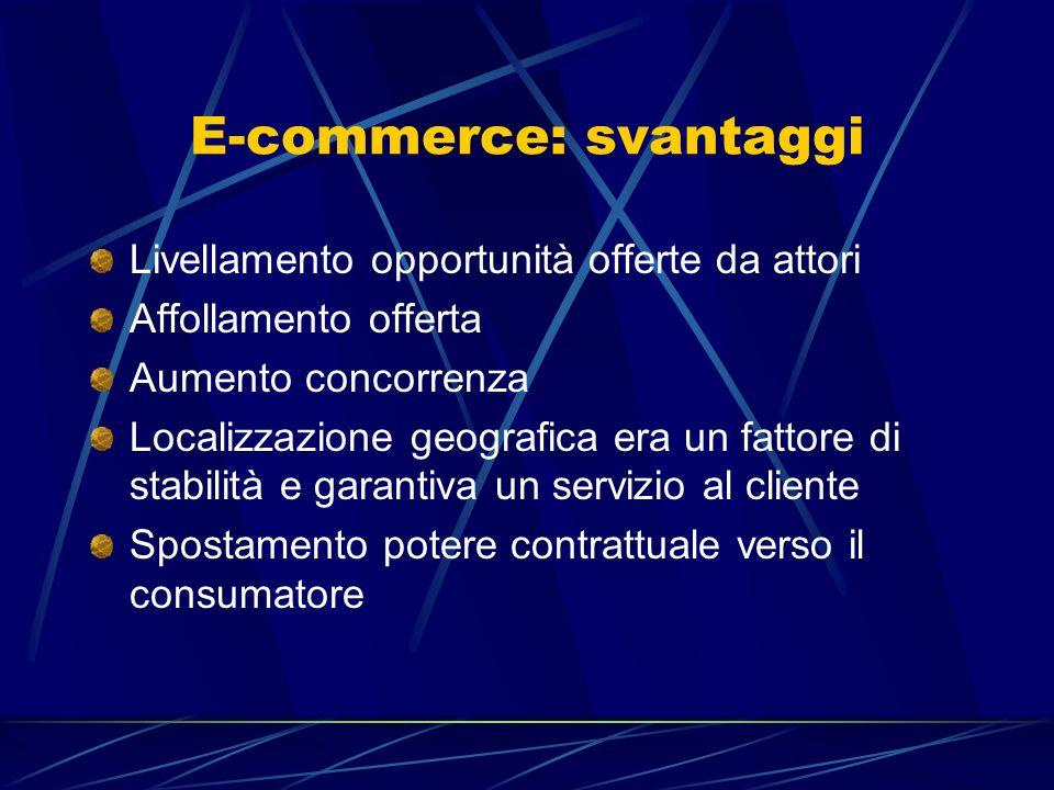 E-commerce: svantaggi Livellamento opportunità offerte da attori Affollamento offerta Aumento concorrenza Localizzazione geografica era un fattore di