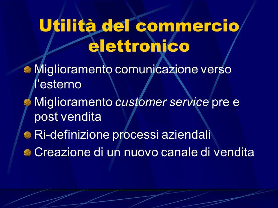 Utilità del commercio elettronico Miglioramento comunicazione verso l'esterno Miglioramento customer service pre e post vendita Ri-definizione process