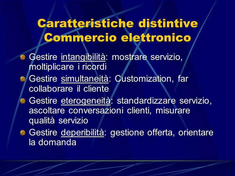 Caratteristiche distintive Commercio elettronico Gestire intangibilità: mostrare servizio, moltiplicare i ricordi Gestire simultaneità: Customization,