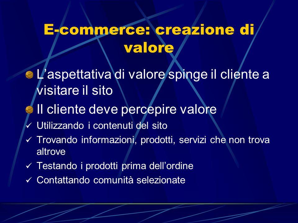 E-commerce: creazione di valore L'aspettativa di valore spinge il cliente a visitare il sito Il cliente deve percepire valore Utilizzando i contenuti