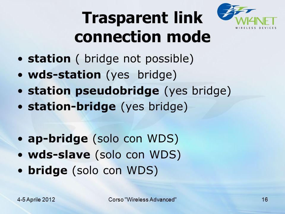 Trasparent link connection mode station ( bridge not possible) wds-station (yes bridge) station pseudobridge (yes bridge) station-bridge (yes bridge)