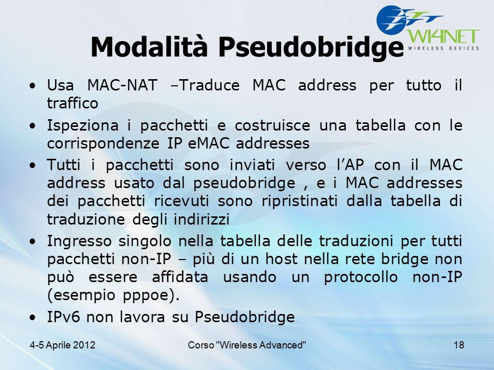 Modalità Pseudobridge Usa MAC-NAT –Traduce MAC address per tutto il traffico Ispeziona i pacchetti e costruisce una tabella con le corrispondenze IP e