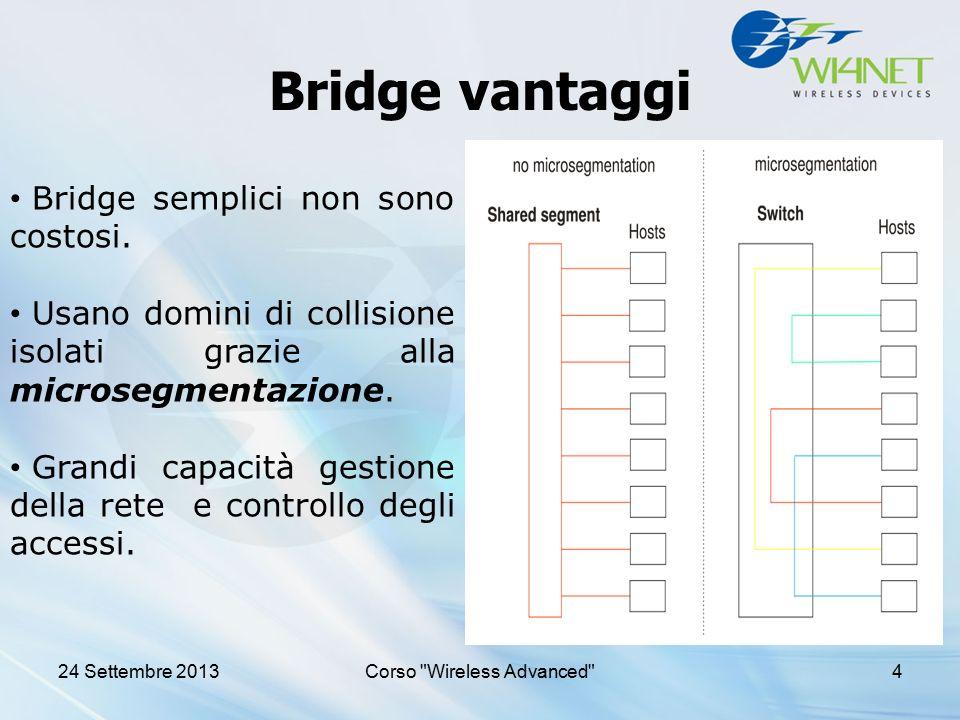 Bridge svantaggi Buffering e processamento introducono ritardi.