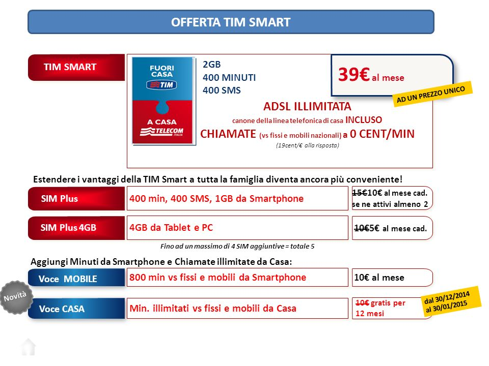 TIM SMART 400 min, 400 SMS, 1GB da Smartphone 15€10€ al mese cad.