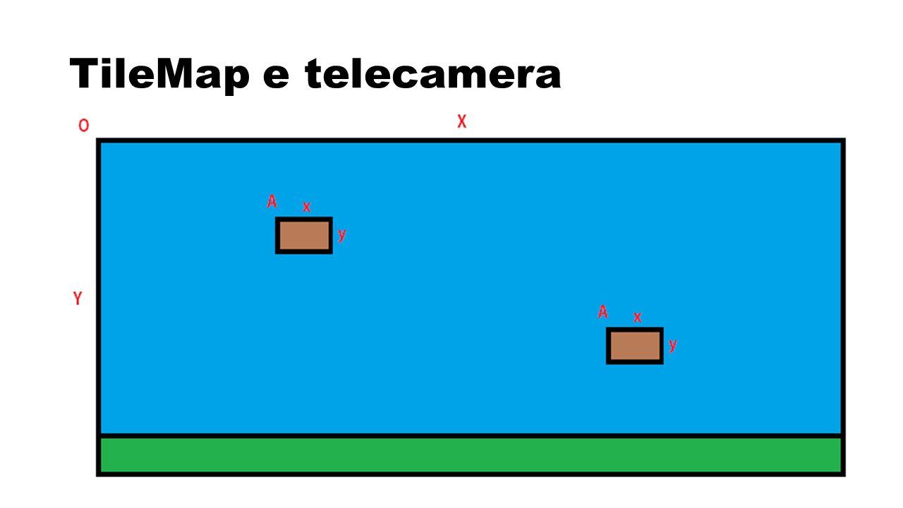 TileMap e telecamera
