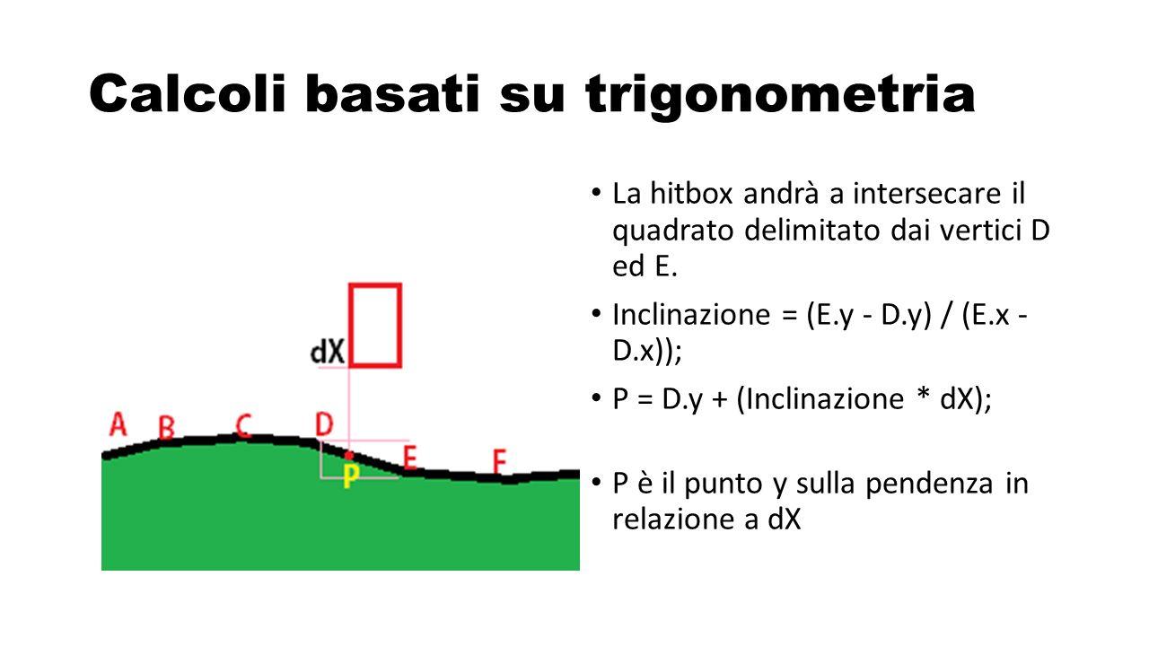 Calcoli basati su trigonometria La hitbox andrà a intersecare il quadrato delimitato dai vertici D ed E. Inclinazione = (E.y - D.y) / (E.x - D.x)); P