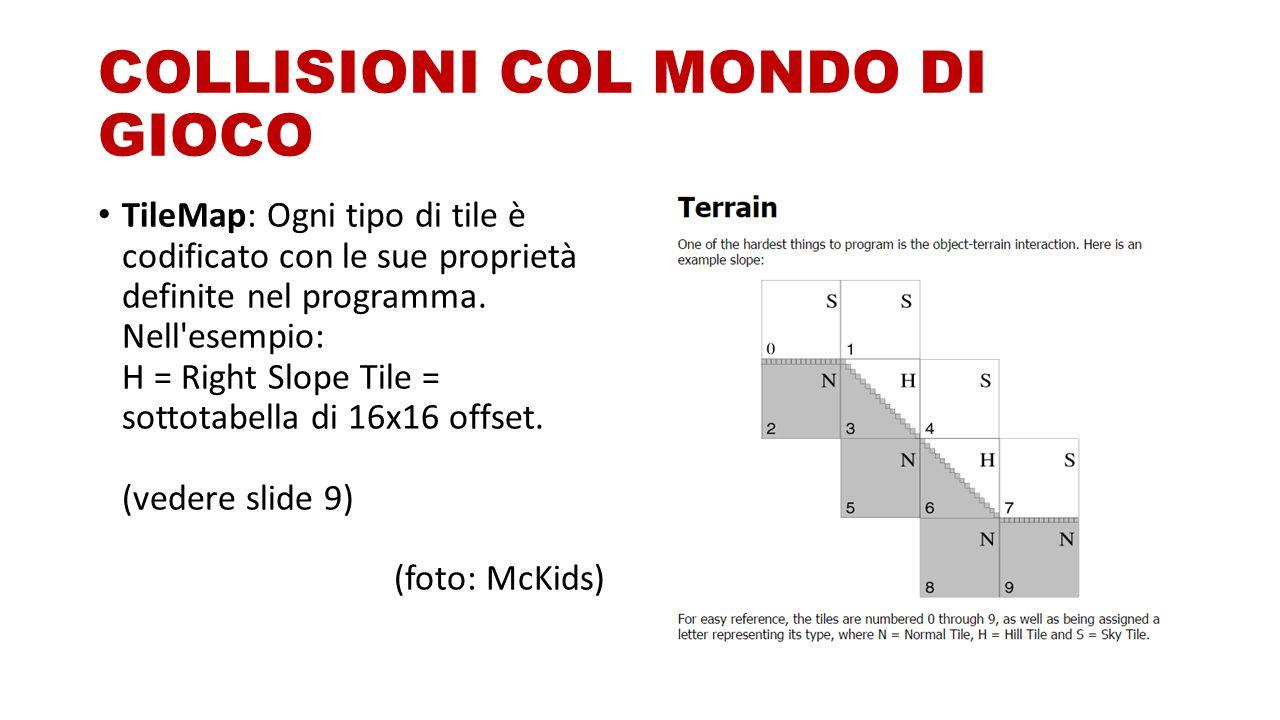 COLLISIONI COL MONDO DI GIOCO TileMap: Ogni tipo di tile è codificato con le sue proprietà definite nel programma. Nell'esempio: H = Right Slope Tile