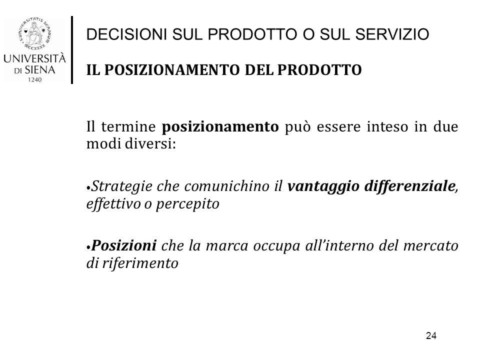 DECISIONI SUL PRODOTTO O SUL SERVIZIO IL POSIZIONAMENTO DEL PRODOTTO Il termine posizionamento può essere inteso in due modi diversi: Strategie che co