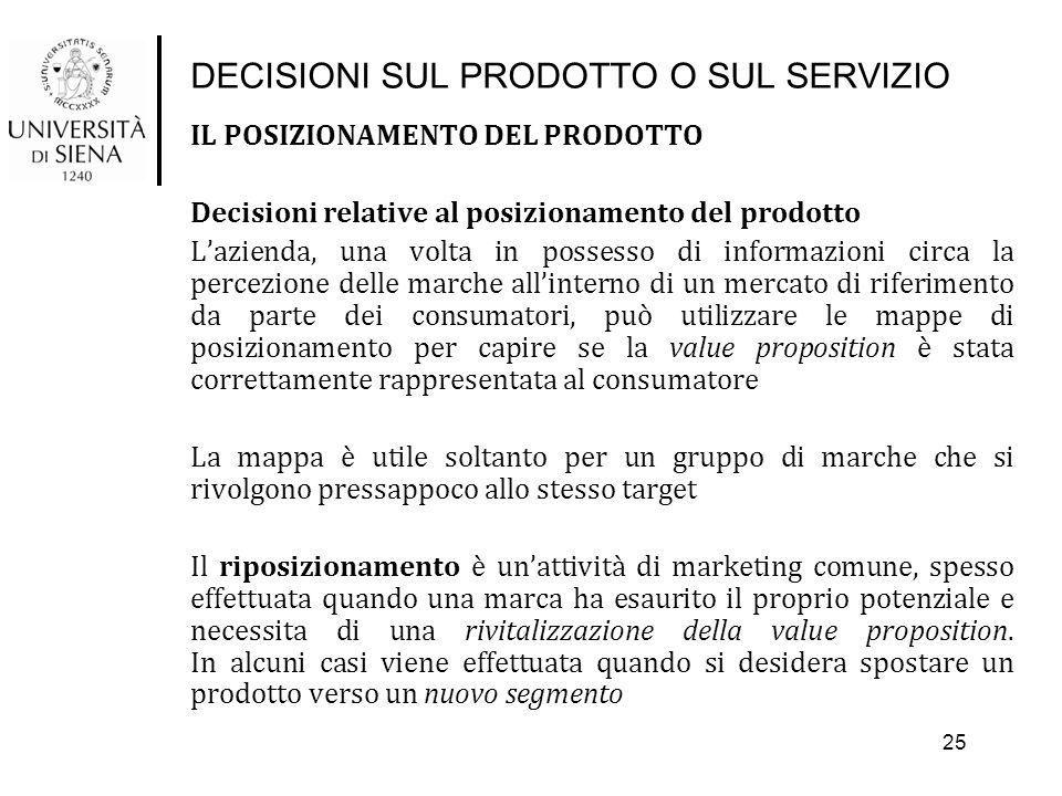 DECISIONI SUL PRODOTTO O SUL SERVIZIO IL POSIZIONAMENTO DEL PRODOTTO Decisioni relative al posizionamento del prodotto L'azienda, una volta in possess
