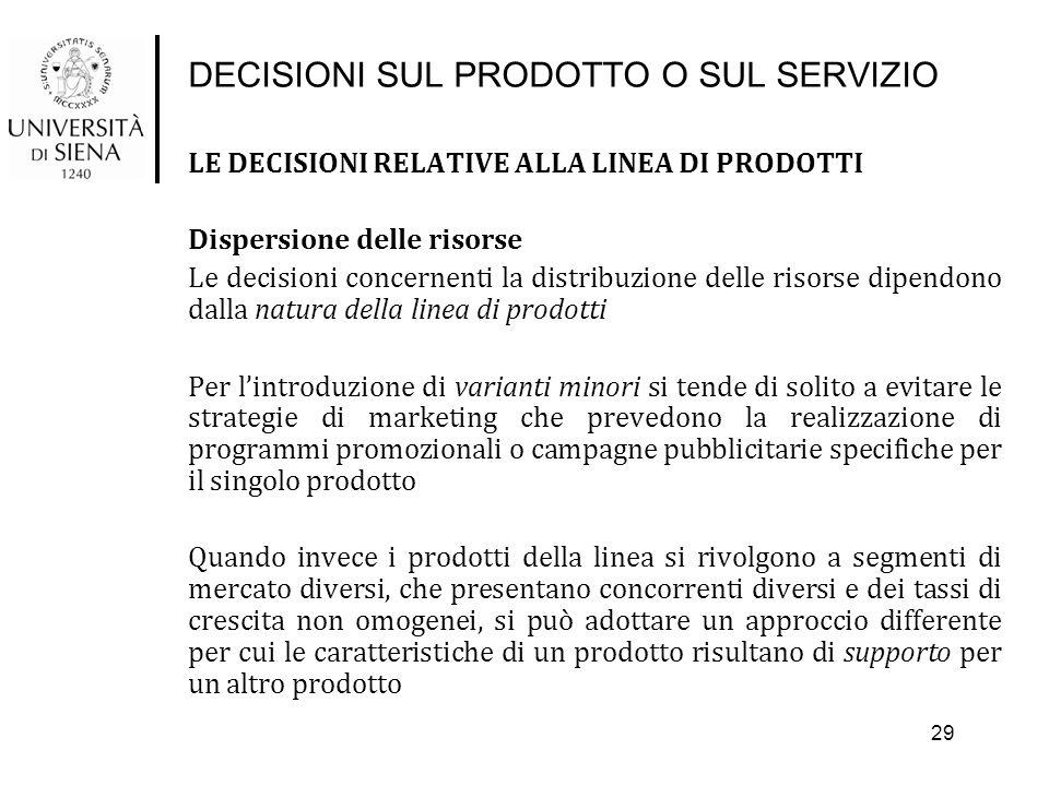 DECISIONI SUL PRODOTTO O SUL SERVIZIO LE DECISIONI RELATIVE ALLA LINEA DI PRODOTTI Dispersione delle risorse Le decisioni concernenti la distribuzione