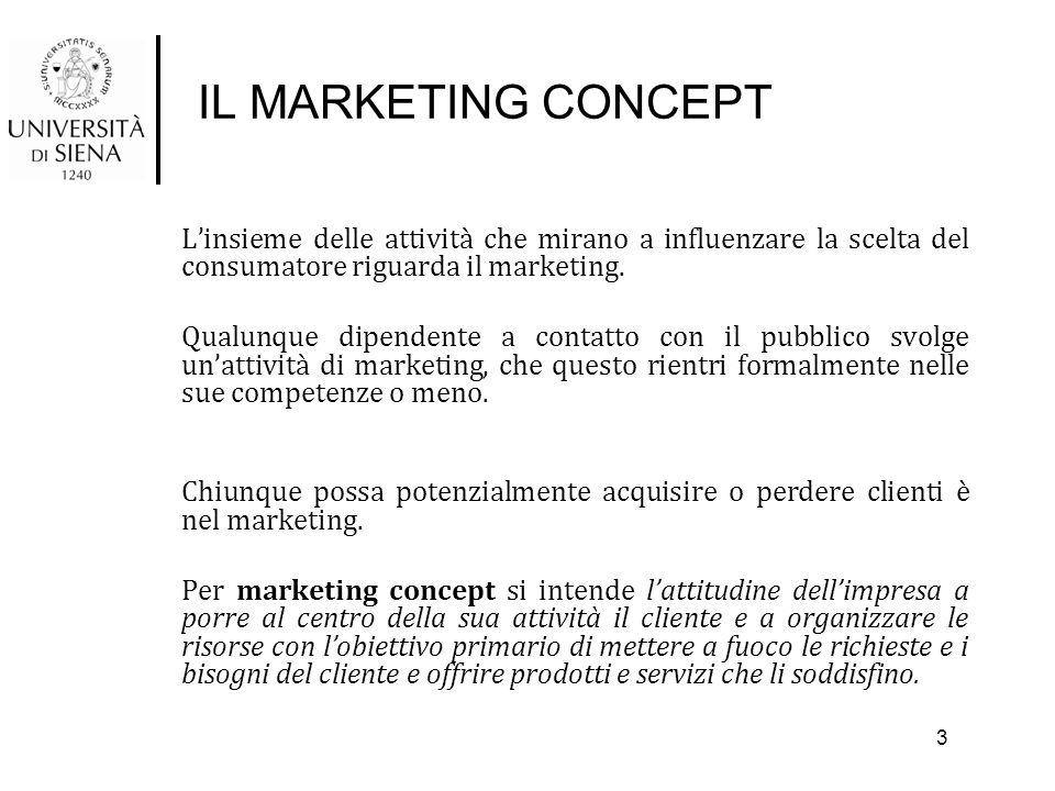 IL MARKETING CONCEPT L'insieme delle attività che mirano a influenzare la scelta del consumatore riguarda il marketing. Qualunque dipendente a contatt
