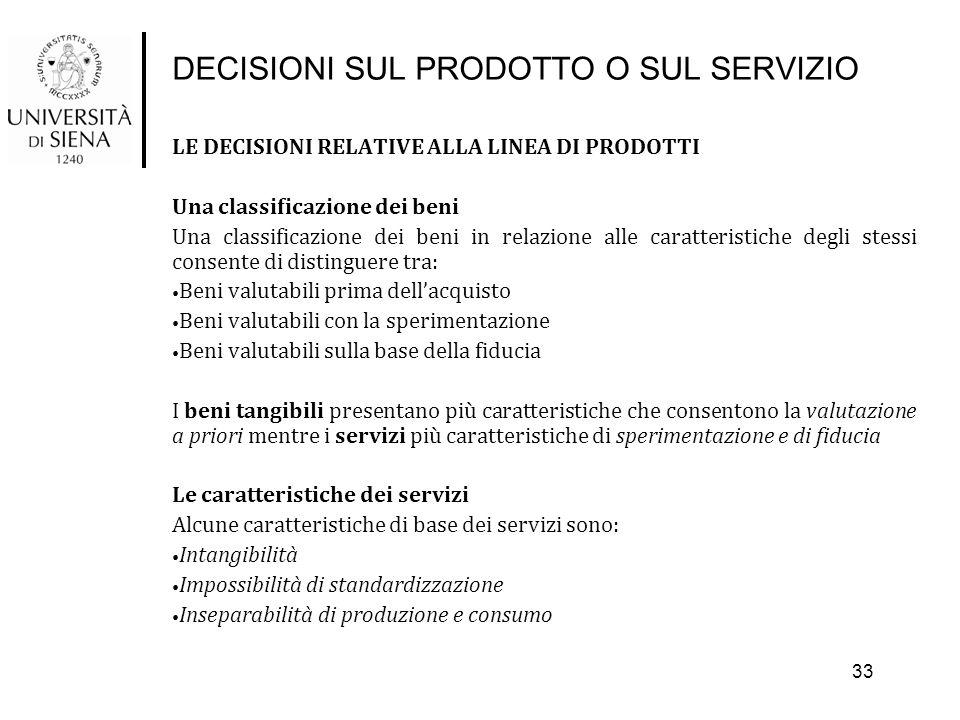 DECISIONI SUL PRODOTTO O SUL SERVIZIO LE DECISIONI RELATIVE ALLA LINEA DI PRODOTTI Una classificazione dei beni Una classificazione dei beni in relazi