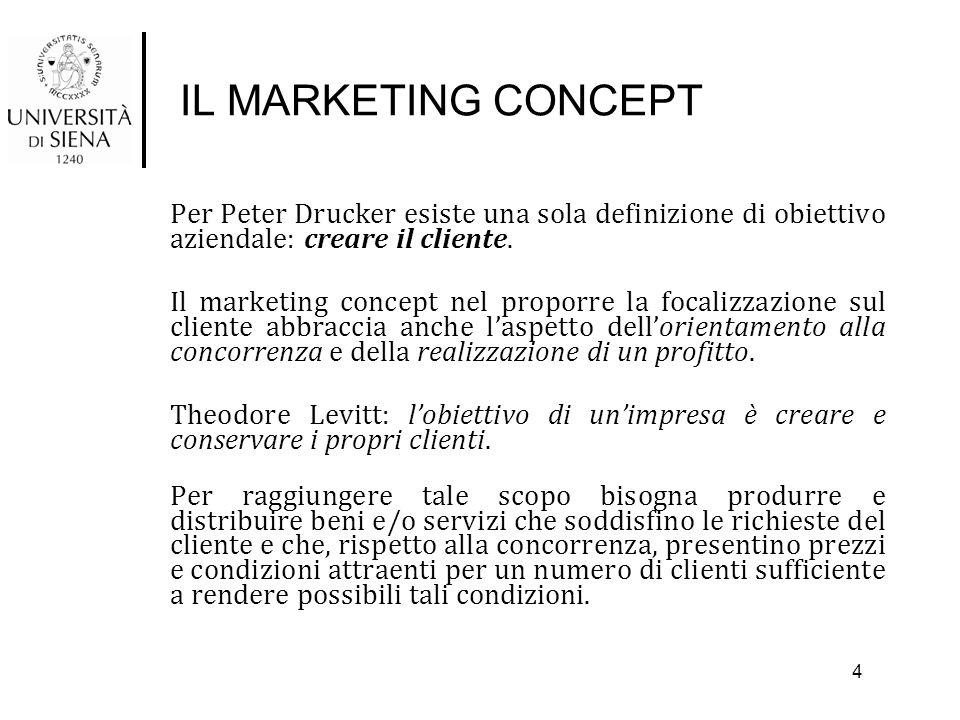 IL MARKETING CONCEPT Per Peter Drucker esiste una sola definizione di obiettivo aziendale: creare il cliente. Il marketing concept nel proporre la foc
