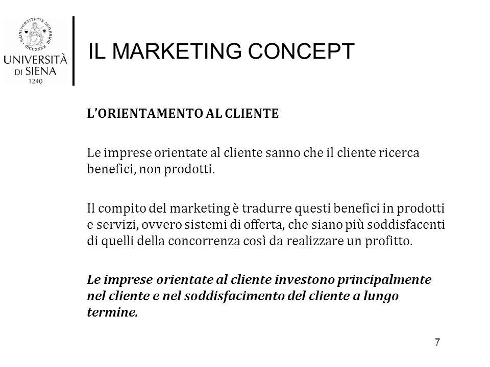 IL MARKETING CONCEPT L'ORIENTAMENTO AL CLIENTE Le imprese orientate al cliente sanno che il cliente ricerca benefici, non prodotti. Il compito del mar