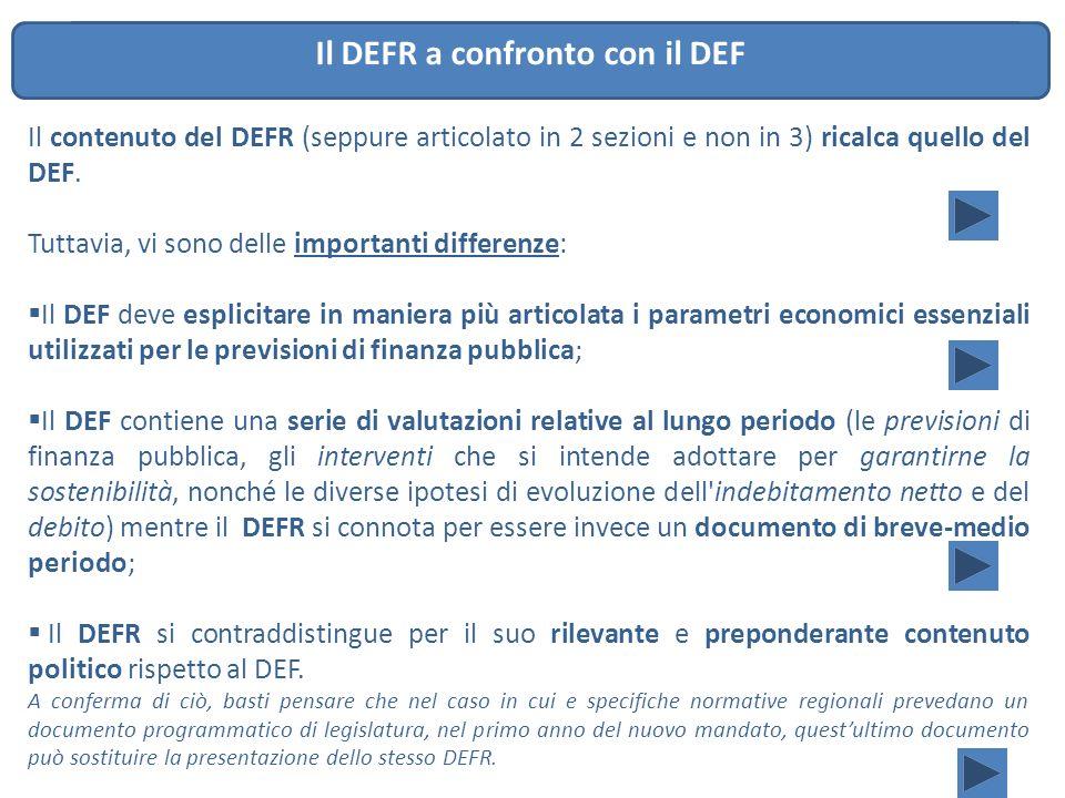 IL CICLO DI PROGRAMMAZIONE…..DAL DEFR AL RENDICONTO Il DEFR a confronto con il DEF Il contenuto del DEFR (seppure articolato in 2 sezioni e non in 3)