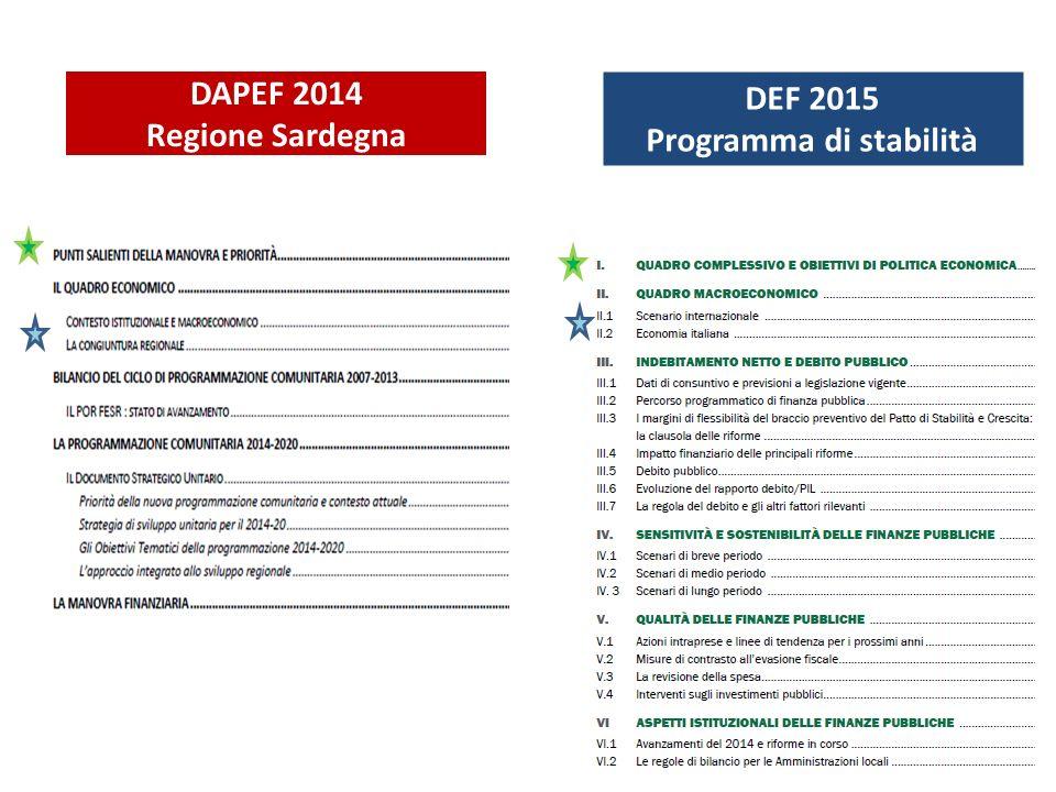 DAPEF 2014 Regione Sardegna DEF 2015 Programma di stabilità