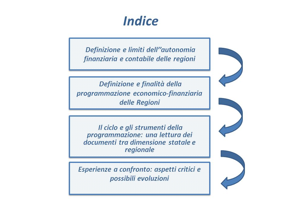 Definizione e limiti dell''autonomia finanziaria e contabile delle regioni Indice Definizione e finalità della programmazione economico-finanziaria de