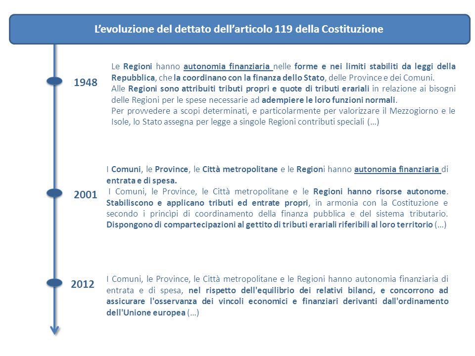 1948 2001 2012 Le Regioni hanno autonomia finanziaria nelle forme e nei limiti stabiliti da leggi della Repubblica, che la coordinano con la finanza d
