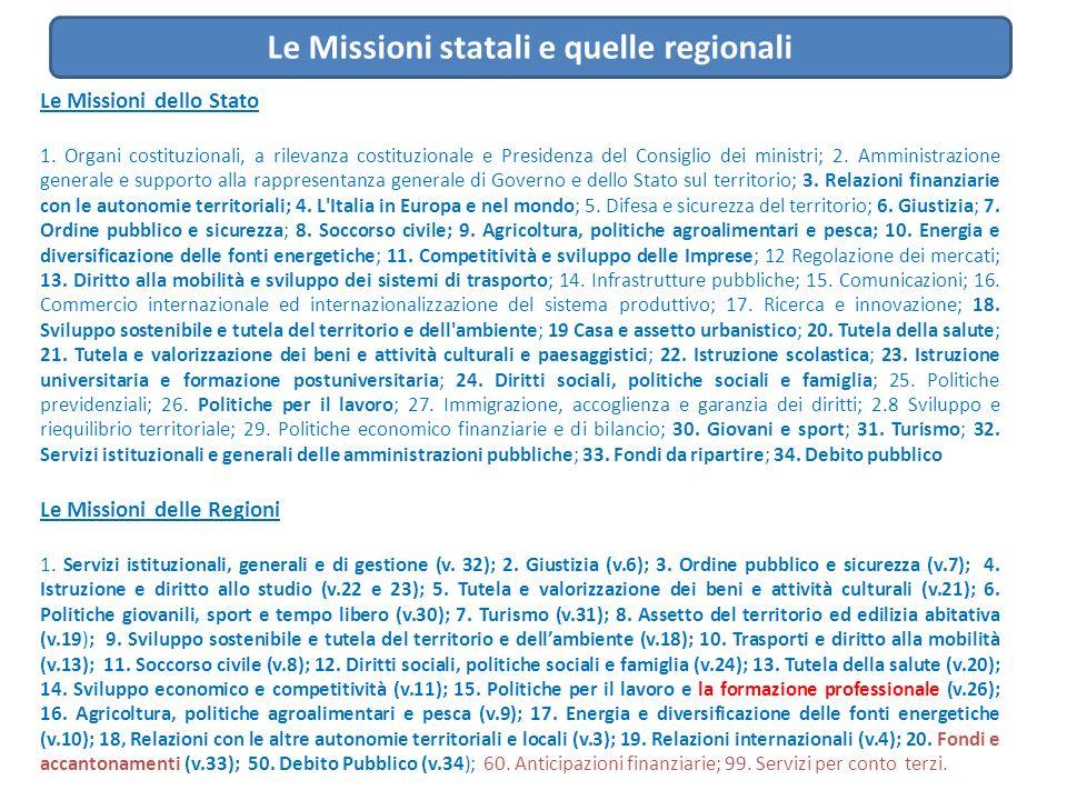 Le Missioni statali e quelle regionali Le Missioni dello Stato 1. Organi costituzionali, a rilevanza costituzionale e Presidenza del Consiglio dei min