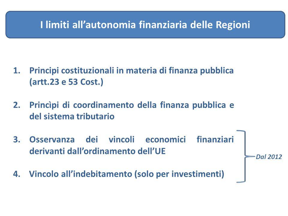 I limiti all'autonomia finanziaria delle Regioni 1.Principi costituzionali in materia di finanza pubblica (artt.23 e 53 Cost.) 2.Princìpi di coordinam
