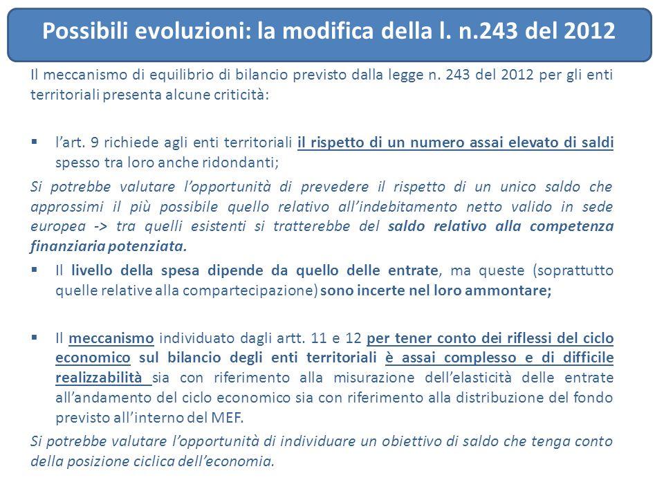 Il meccanismo di equilibrio di bilancio previsto dalla legge n. 243 del 2012 per gli enti territoriali presenta alcune criticità:  l'art. 9 richiede
