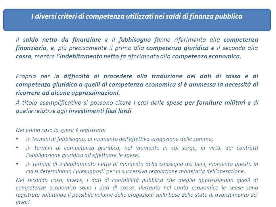 Il saldo netto da finanziare e il fabbisogno fanno riferimento alla competenza finanziaria, e, più precisamente il primo alla competenza giuridica e i
