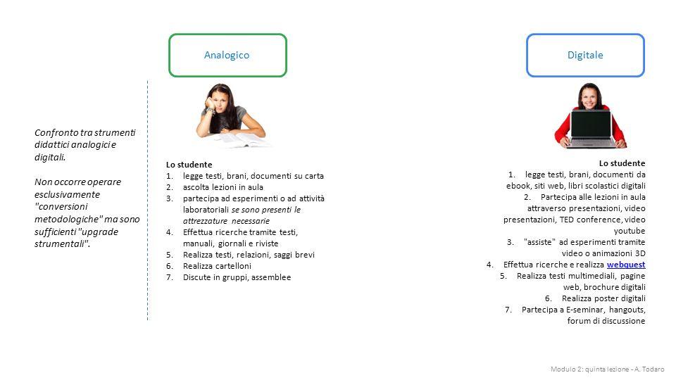 Modulo 2: quinta lezione - A.