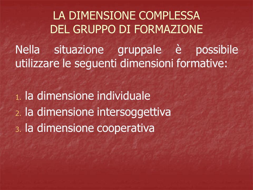 LA DIMENSIONE COMPLESSA DEL GRUPPO DI FORMAZIONE Nella situazione gruppale è possibile utilizzare le seguenti dimensioni formative: 1.