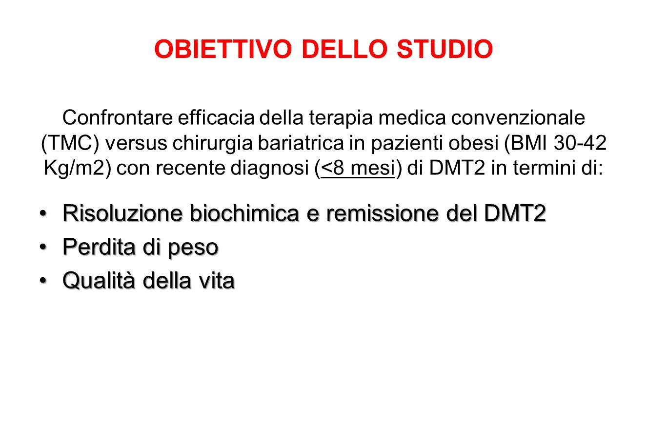 OBIETTIVO DELLO STUDIO Confrontare efficacia della terapia medica convenzionale (TMC) versus chirurgia bariatrica in pazienti obesi (BMI 30-42 Kg/m2)