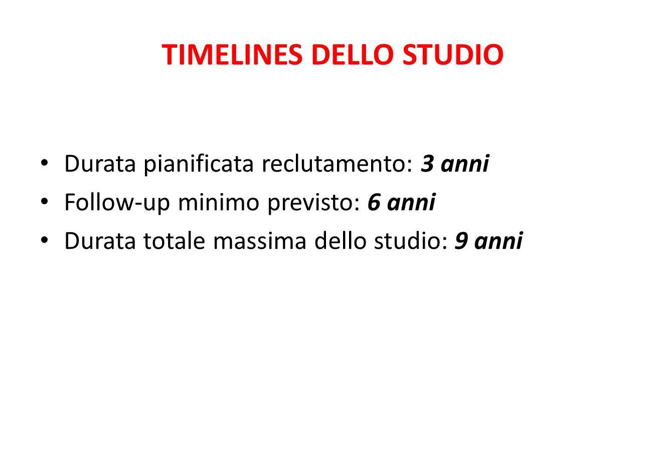 TIMELINES DELLO STUDIO Durata pianificata reclutamento: 3 anni Follow-up minimo previsto: 6 anni Durata totale massima dello studio: 9 anni