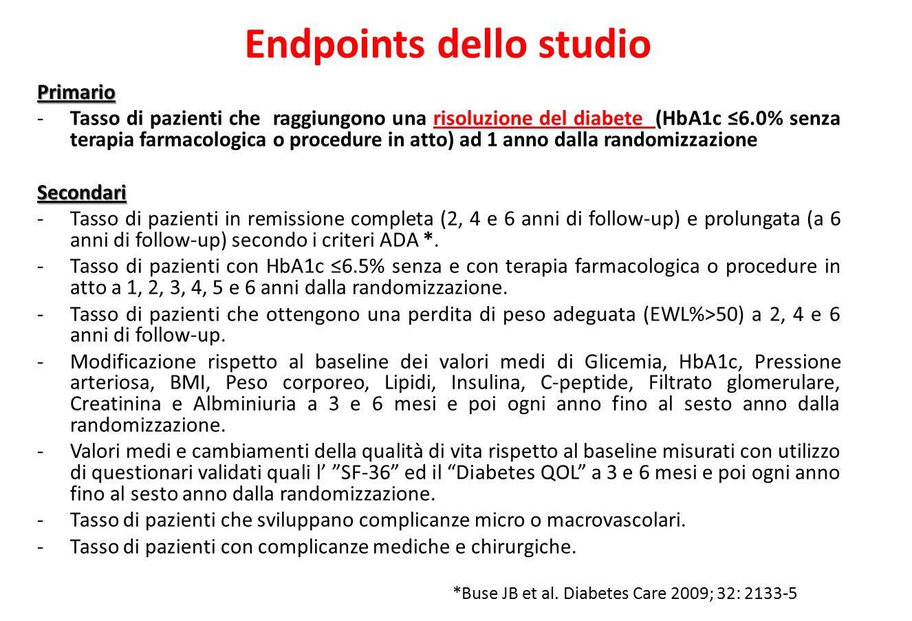 Endpoints dello studio Primario -Tasso di pazienti che raggiungono una risoluzione del diabete (HbA1c ≤6.0% senza terapia farmacologica o procedure in atto) ad 1 anno dalla randomizzazioneSecondari -Tasso di pazienti in remissione completa (2, 4 e 6 anni di follow-up) e prolungata (a 6 anni di follow-up) secondo i criteri ADA *.